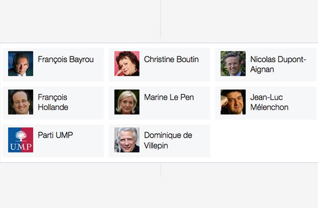 Voxe.org, le site qui compare les programmes présidentiels