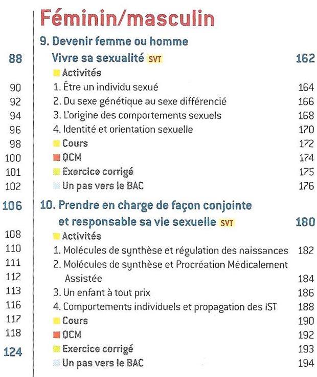 education-sexualite-livre-svt-masculin-feminin