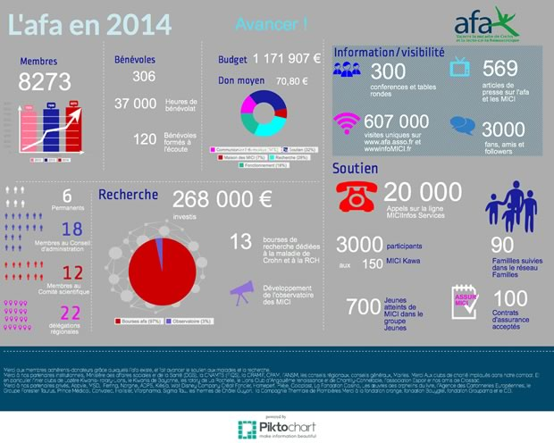 afa-2014-infographie-small