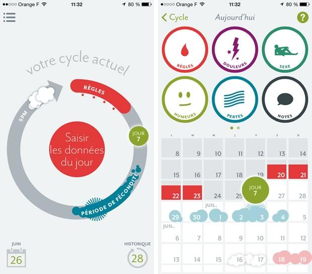 application cycle menstruel