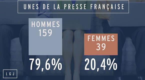lgj-inception-sexisme-unes-francaises