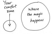Les « croyances limitantes », ces fausses idées qui nous ralentissent