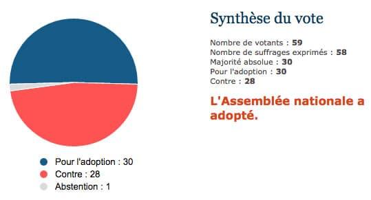 pesticides-abeilles-loi-votee