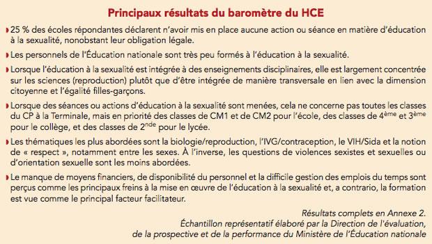 barometre-rapport-hcefh-sexualite