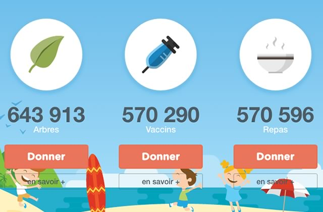 Goodeed, un site pour faire des dons… sans dépenser d'argent!
