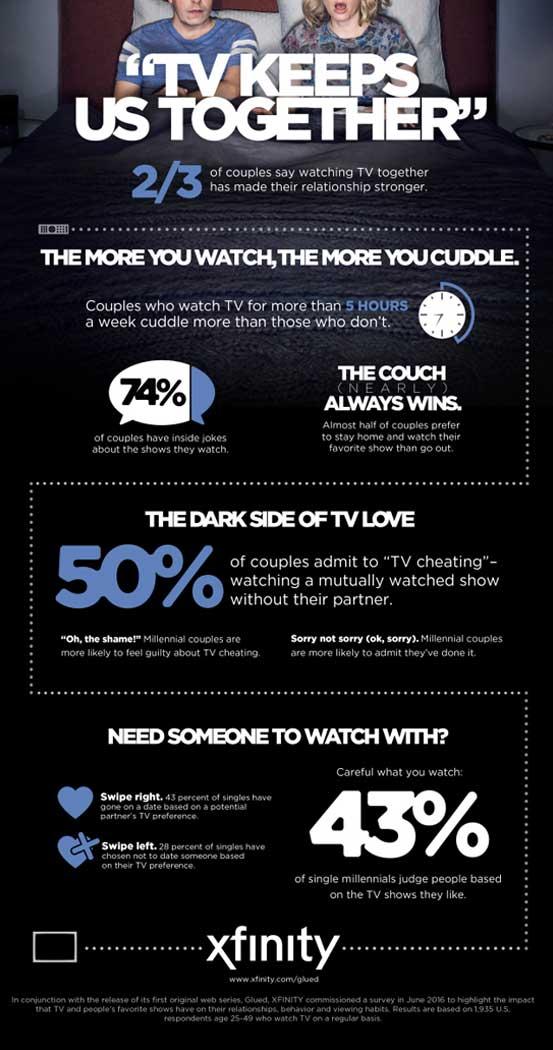 gouts-televisuels-relation-couple2