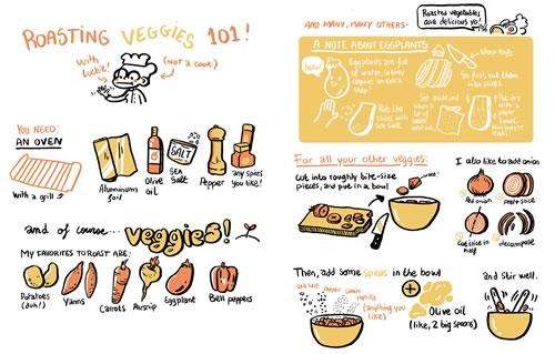 roasting-veggies-luchie