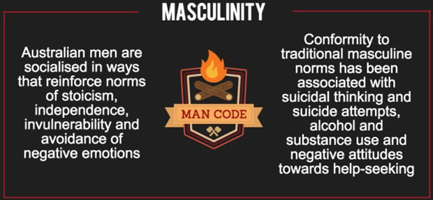 man-up-statistiques-masculinite-nefaste