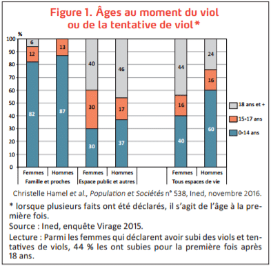 virage-figure-1