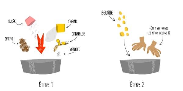 recette-sables-choco-cannelle-2