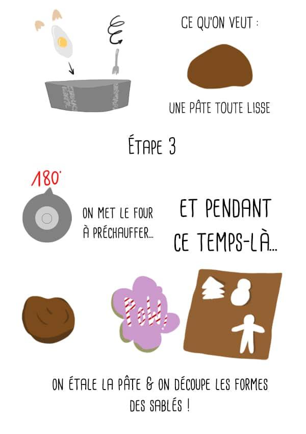 recette-sables-choco-cannelle-3
