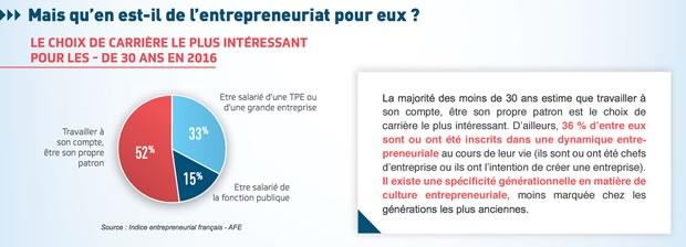 infograhie-auto-entrepreneur1