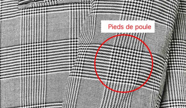 tissu prince de galles comment porter ce motif carreaux. Black Bedroom Furniture Sets. Home Design Ideas