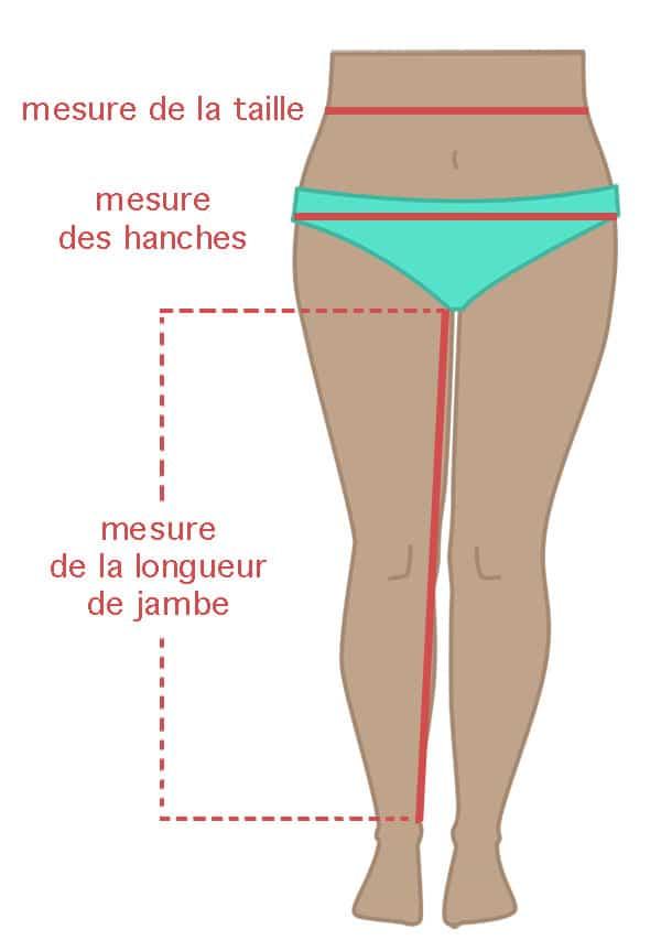 0c3840bfee Tu vas mesurer ta taille, tes hanches et ta longueur de jambe au niveau de  ton entre-jambe.