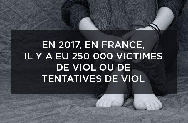 Les chiffres du viol en France sont toujours terrifiants:voici comment changer les choses
