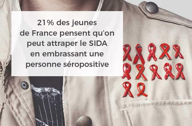 Les idées fausses sur le SIDA gagnent du terrain chez les jeunes de France