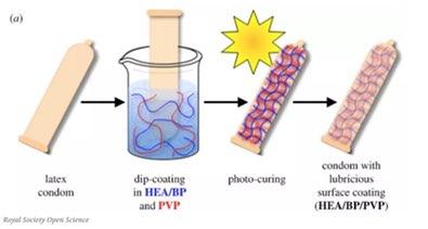 comment utiliser lubrifiant avec preservatif