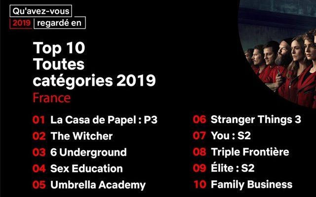 top-netflix-2019-france-640x400.jpeg